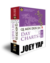 Qi Men Dun Jia Day Charts